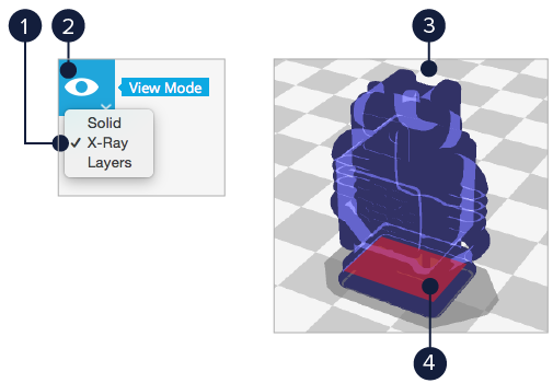 3d printing 切片 X光模式