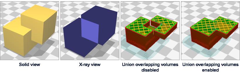 Union overlapping volumes 三帝瑪 3D printer