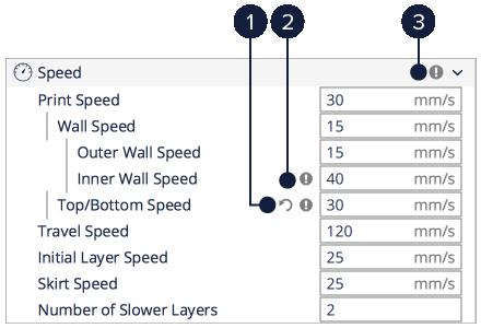 三帝瑪 printing, speed ultimaker, 3d printer