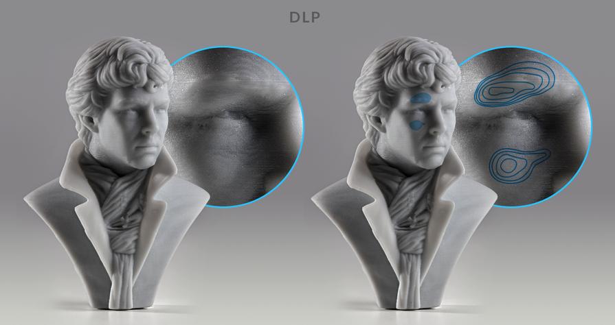 DLP的層積感
